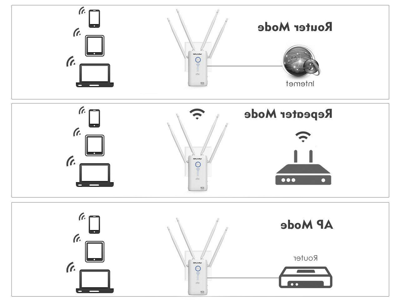 1200 Mbps Router,High Support 2.4G&5G