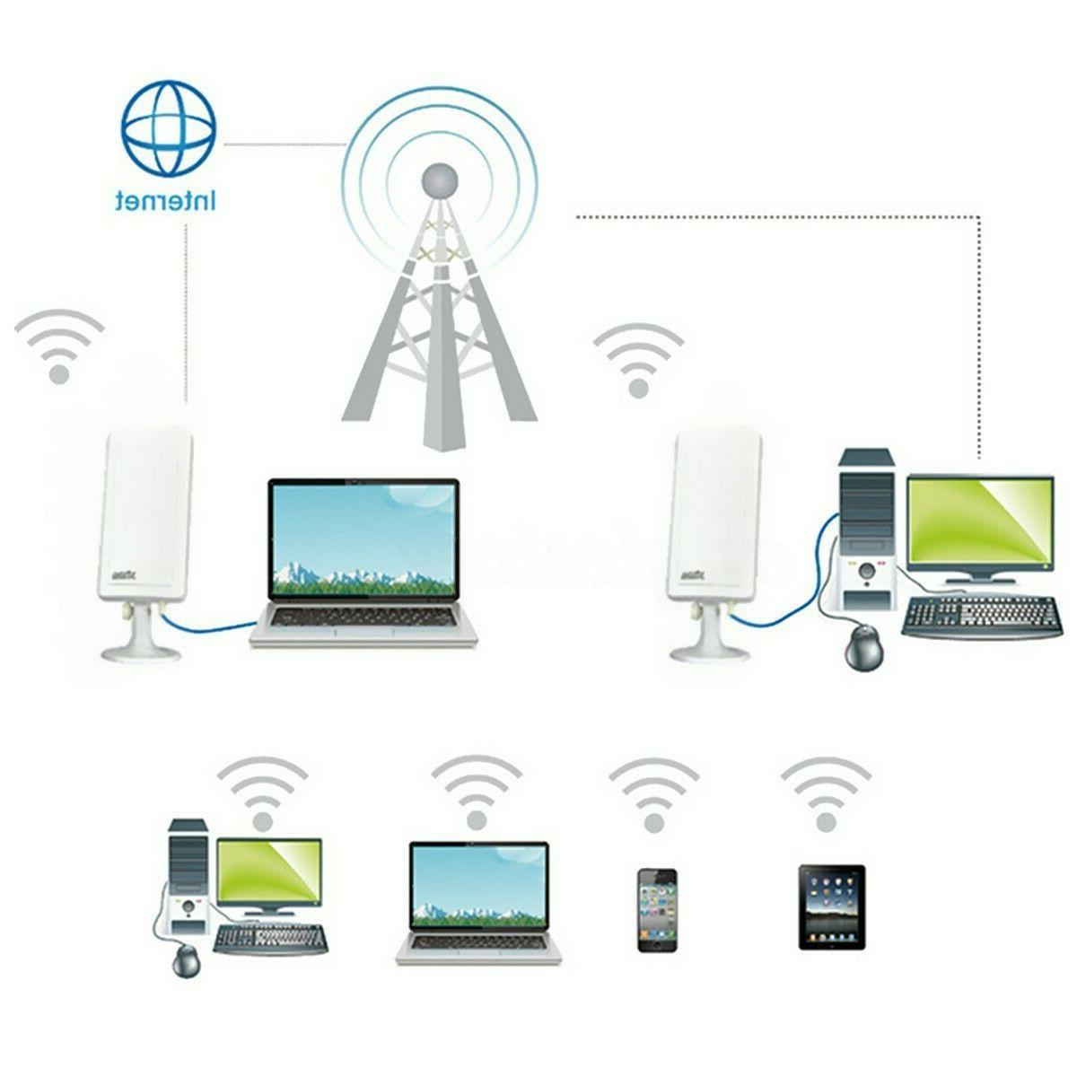150Mbps Range Extender Wireless Outdoor Repeater WLAN