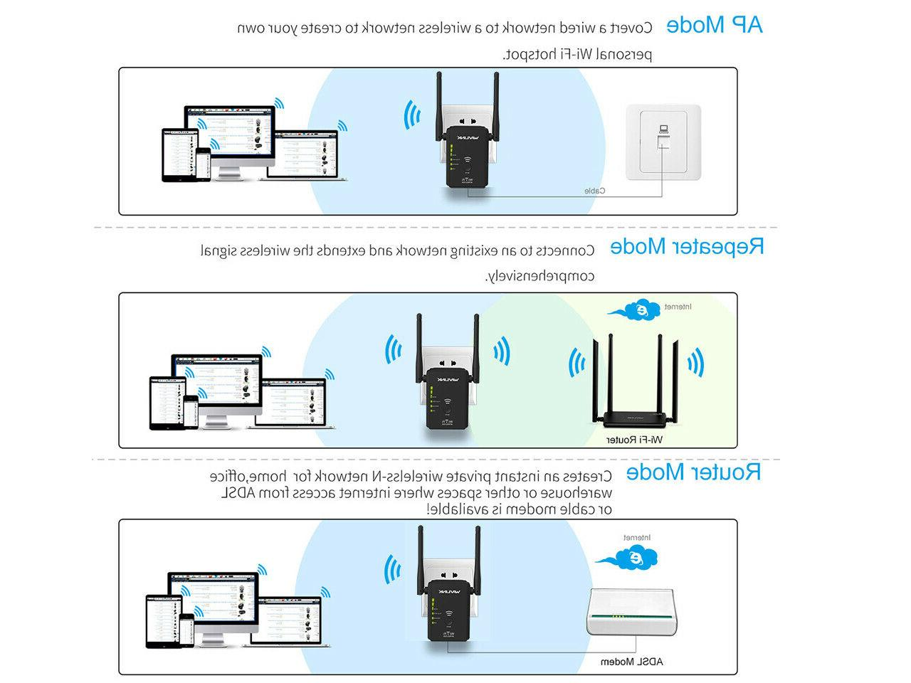 300Mbps Repeater,Signal Booster Network