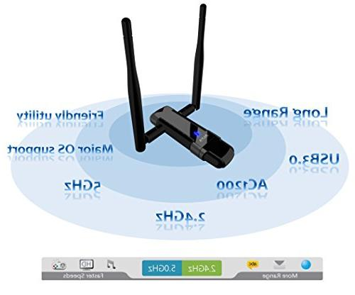 Alfa Long-Range Dual-Band Adapter Antennas - 2.4GHz / 867Mbps 802.11ac G, N