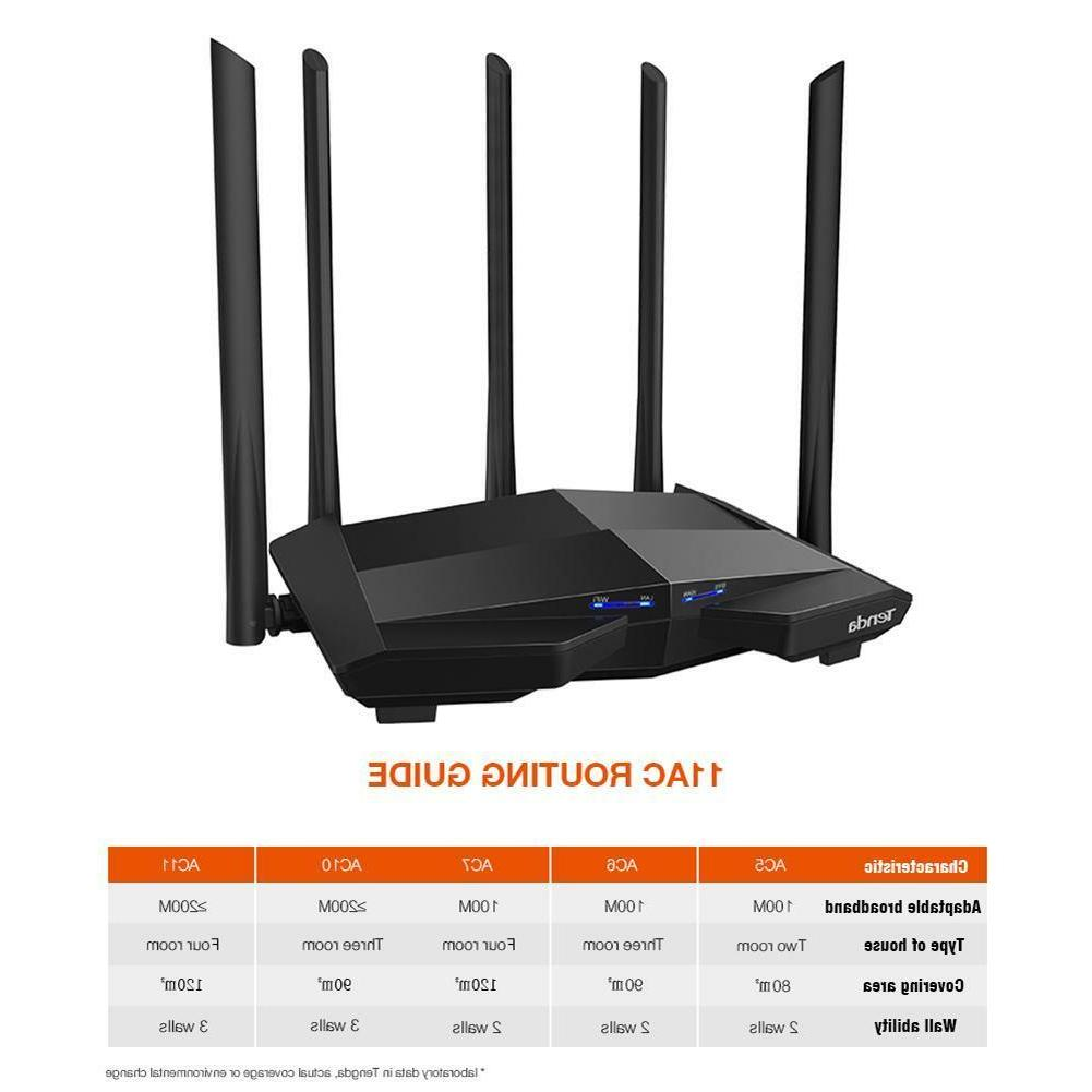 Tenda AC11 5-Antenna 1200Mbps 2.4/5GHz Dual Band Router