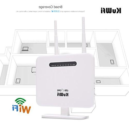 KuWFi Router,300Mbps Unlocked CPE Wireless with SIM Card Slot Outdoor Antenna 4 Port WiFi Speed Work Caribbean,Europe,Asia,Middle