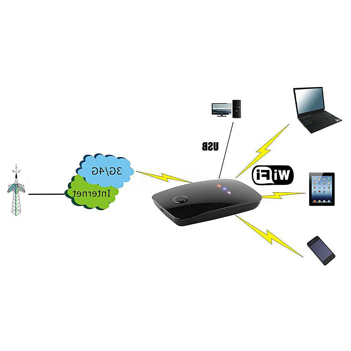 Portable 4G Router SIM Card 150Mbps Mobile