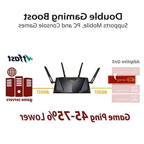 ASUS RT-AX88U Quad-Core, WiFi 6, Dual Wi-Fi Adaptive Qos Router