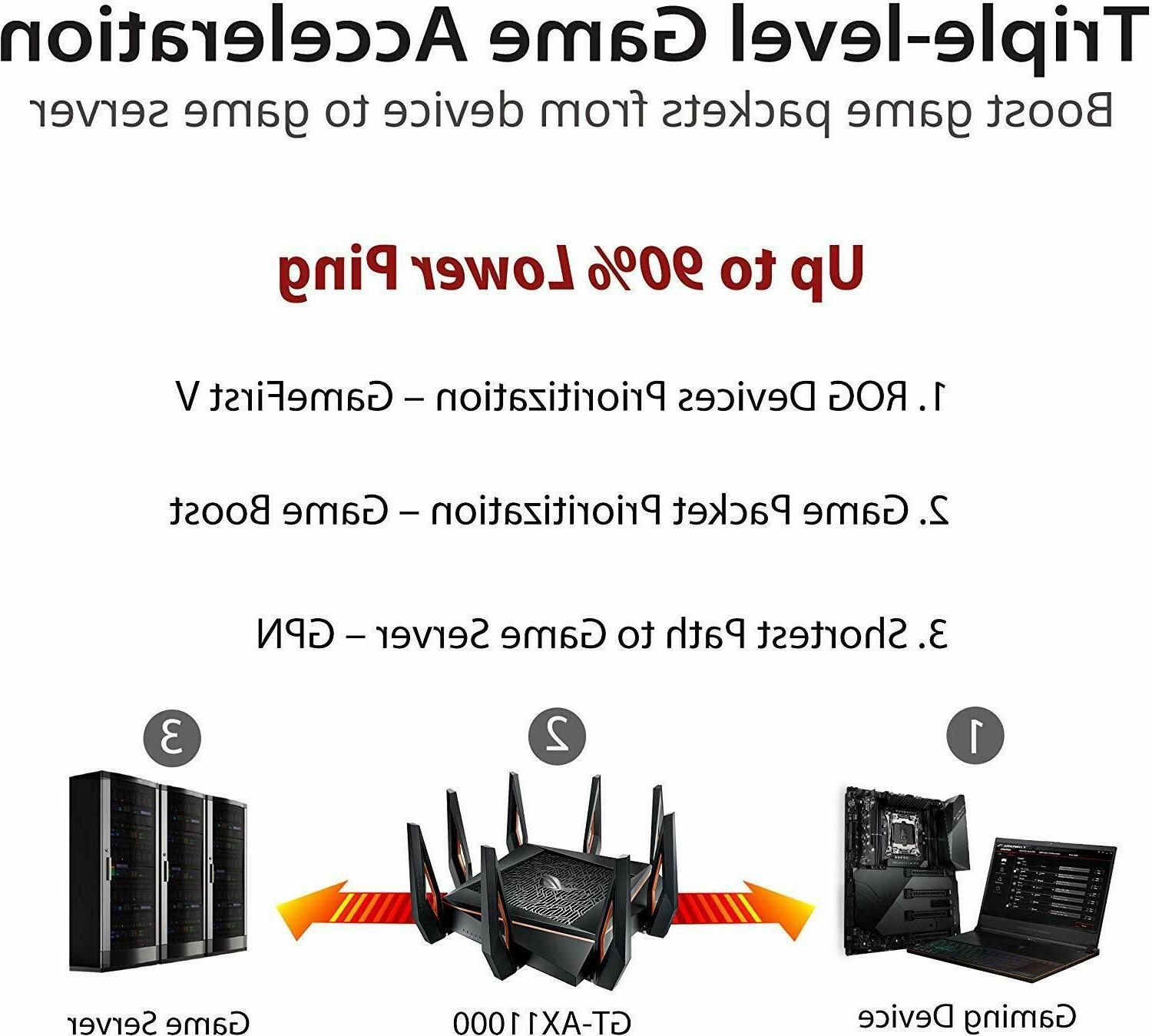 Asus Tri-Band WiFi Router