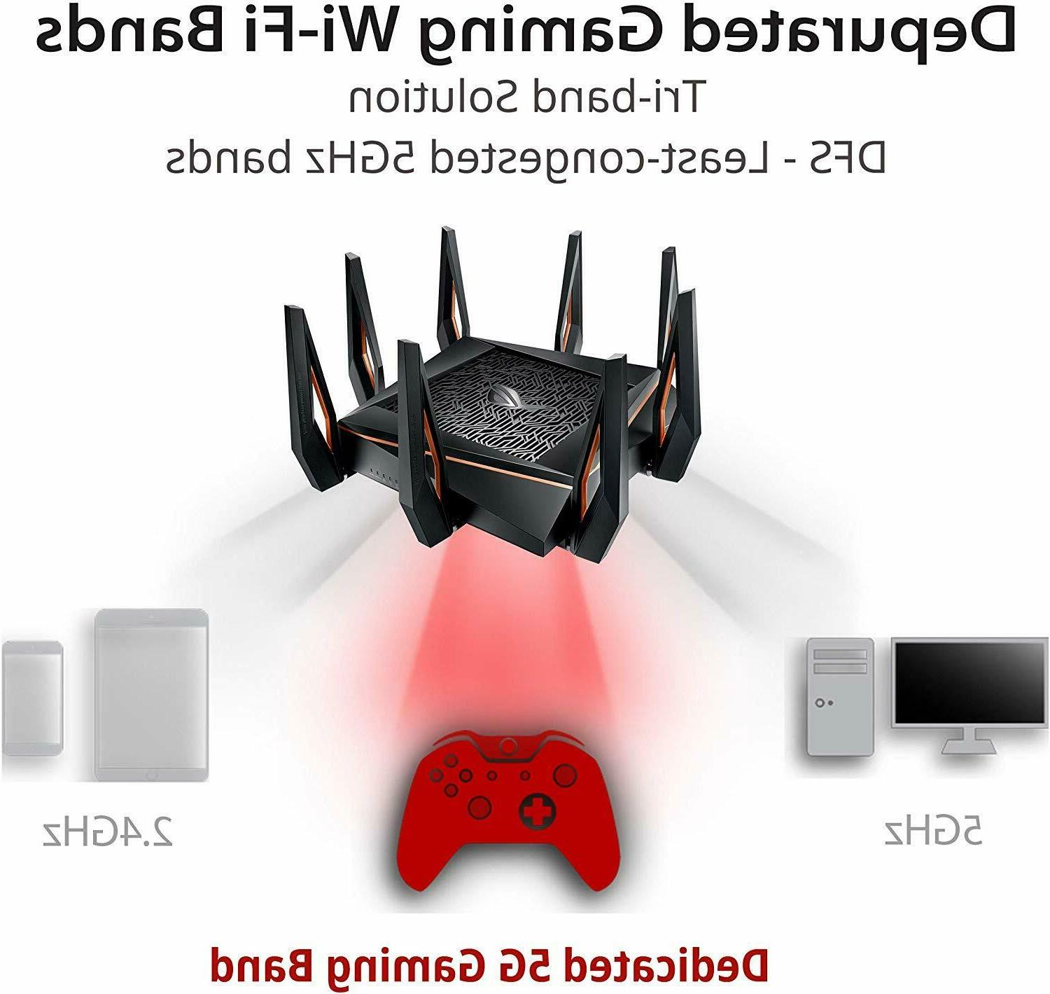 Asus Tri-Band Gigabit WiFi Router New!!!