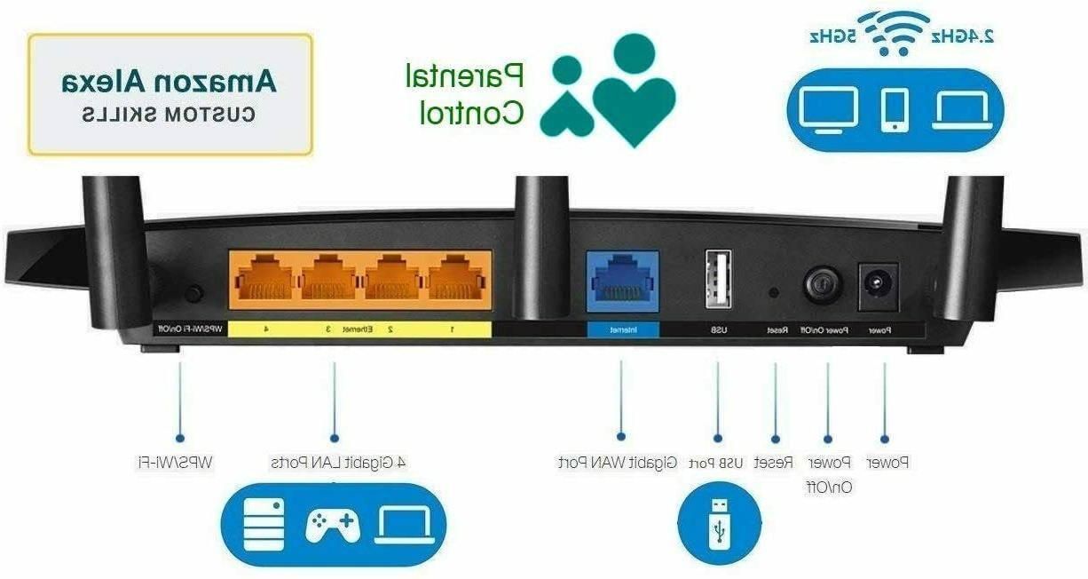 TP-Link Wifi Wireless Band Gigabit Router
