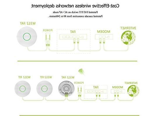 Airpo W312 Wireless Ceiling AP management