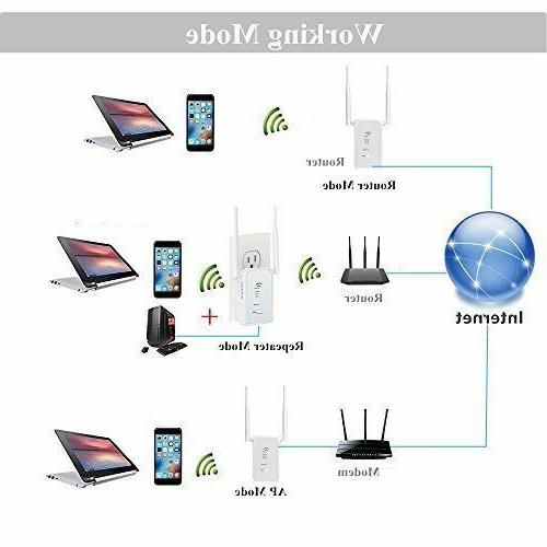 WiFi Extender Wireless WiFi Repeater/AP/Router