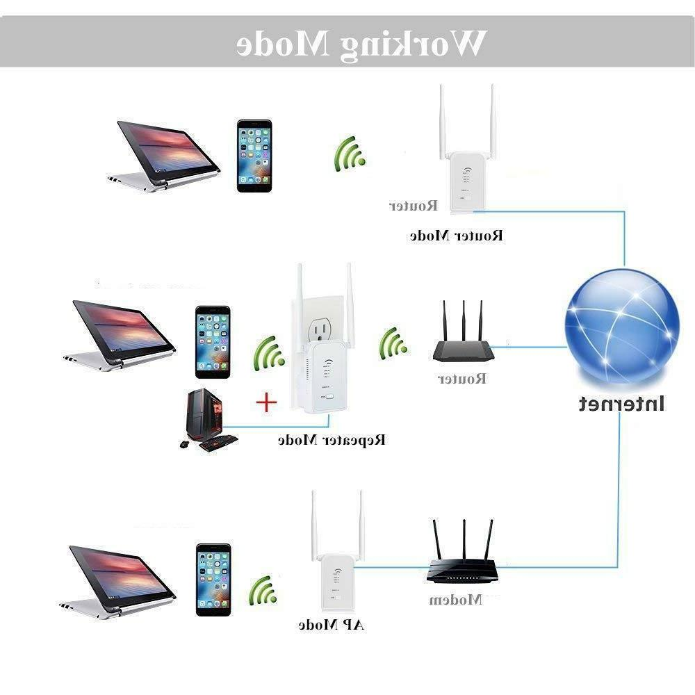 WiFi Extender N300 Wireless WiFi Repeater/AP/Router 2.4
