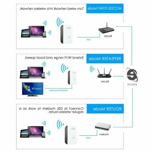 Wifi Extender Range Repeater Wireless Amplifier Signal US