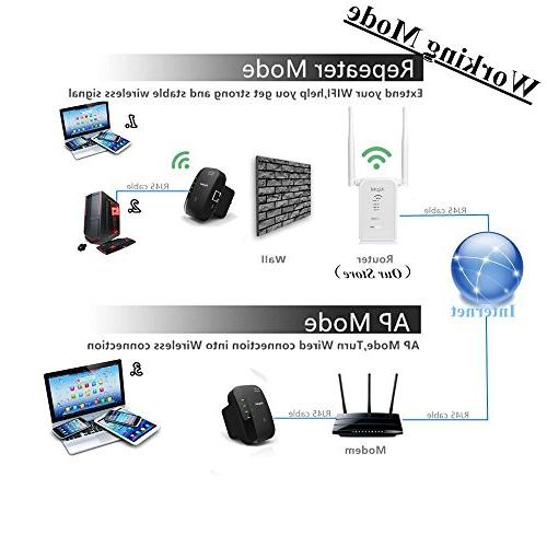 WiFi Extender Booster Wireless Repeater in Point/Repeater Mode Min Router, & Play, Button,Complies with -360° Fully