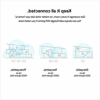 Wifi Mesh Replacement - Pack