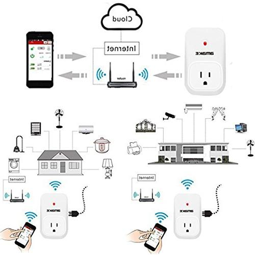 Electrical Control iPhone iPad Android on 3G WiFi