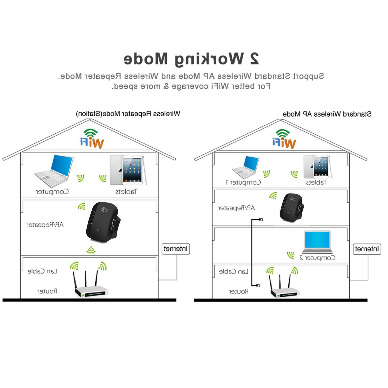 Wifi Repeater 300Mbps 802.11 AP Signal Range