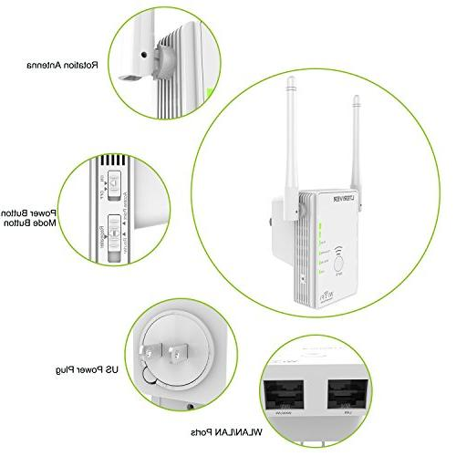 LTERIVER 300Mbps WiFi Repeater WiFi Range WiFi Signal Booster Router With External Antenna