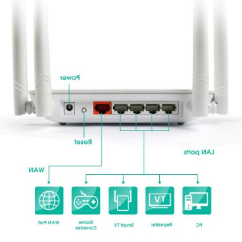Wifi 5GHz Wireless for Home Office Compatible w